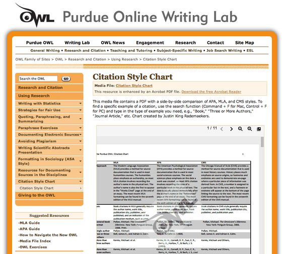 mla essay purdue owl How to quote and cite a poem in an //owlenglishpurdueedu/owl this version of how to quote and cite a poem in an essay using mla format was reviewed.