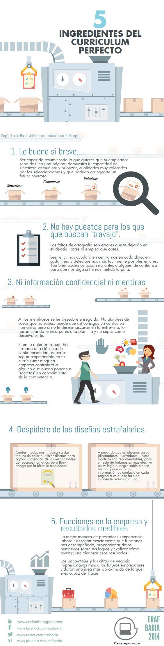 Los 5 ingredientes del Curriculum perfecto #infografia #infographic #empleo
