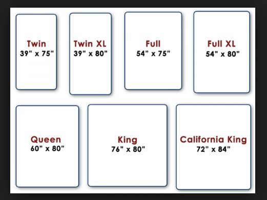 Pin By Janet Maurillo On Nyc Apartment Mattress Size Chart Standard Mattress Sizes Double Bed Size