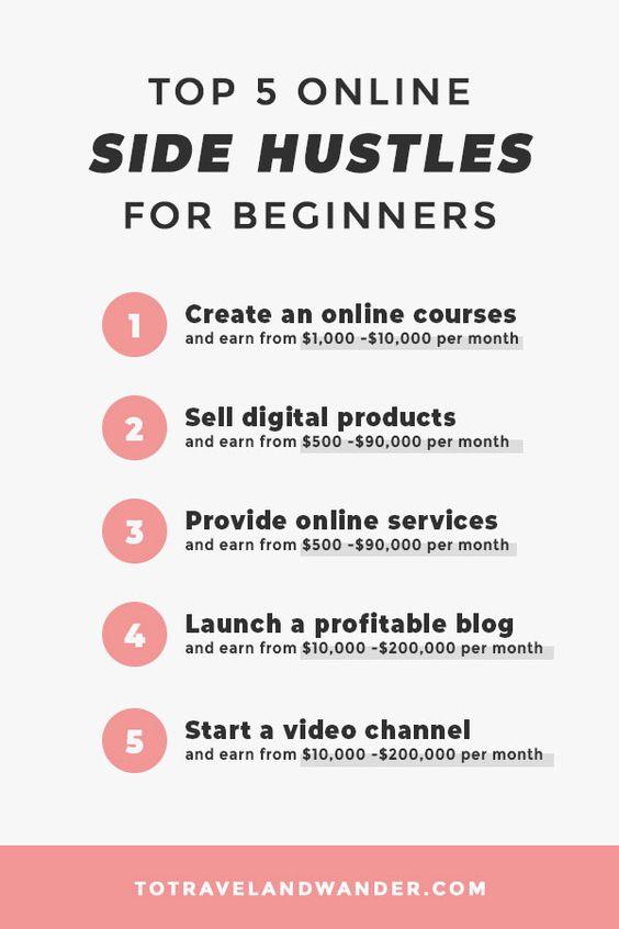 Online Side Hustles for Beginners