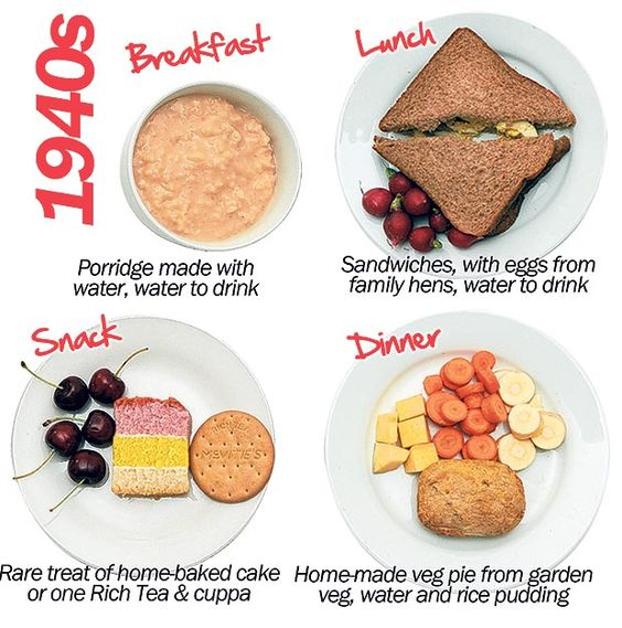 Amazing article -- Are kids today eating less healthfully than kids on wartime rations? 1940s diet vs. today.