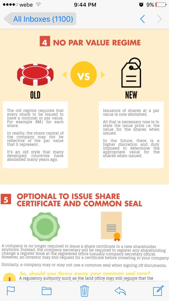 Pin by zurina on Startup \ Malaysian laws Pinterest - company share certificates