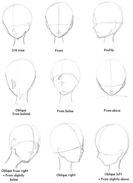 Manga head Direction Drawing Reference Guide | Drawing ...