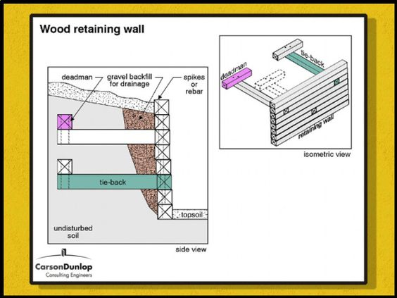 Retaining Walls And Frost Retaining Wall Wall Wood Retaining Wall