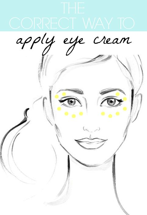 Eye Creams, How To Apply And Ring Finger On Pinterest