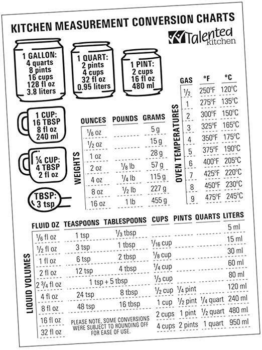 Garage Door Weight Calculator In 2020 Conversion Chart Kitchen Kitchen Conversion Liquid Conversion Chart