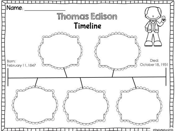 personal essay thomas edison