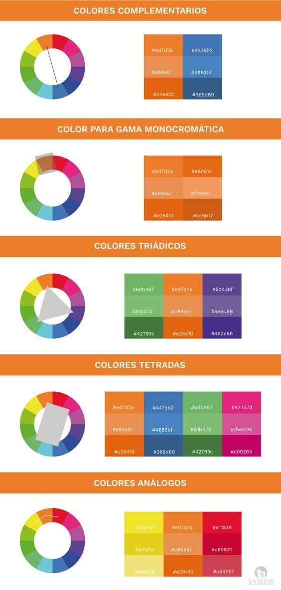 Como Combinar Colores Con El Circulo Cromatico Naranja Y Verde Silo Creativo Arancione Colori Verde