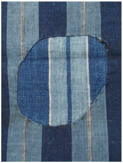 TEXTILE, The Denim Industry