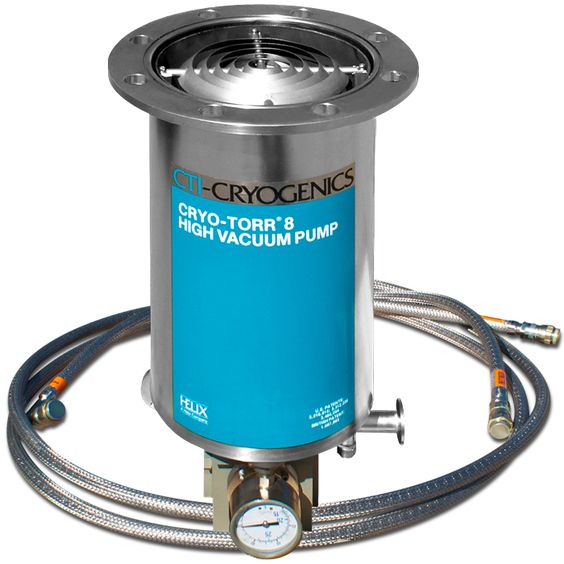 Cryopumps Are Commonly Cooled By Compressed Helium Though They