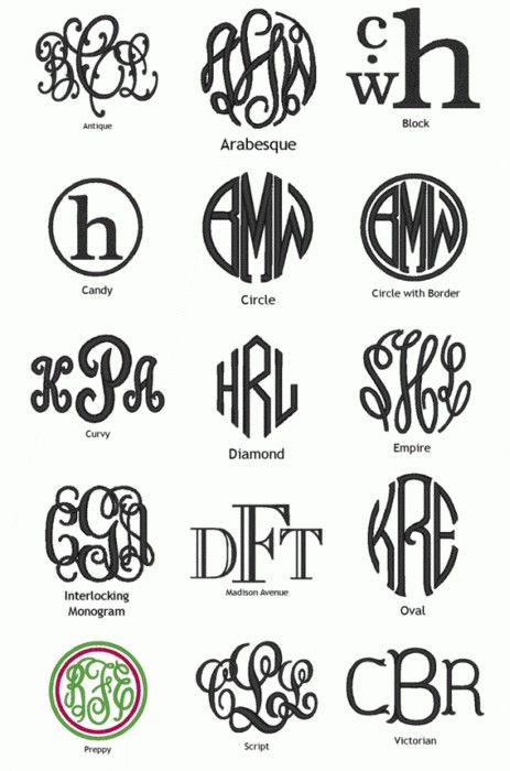 Monogram fonts for embroidery