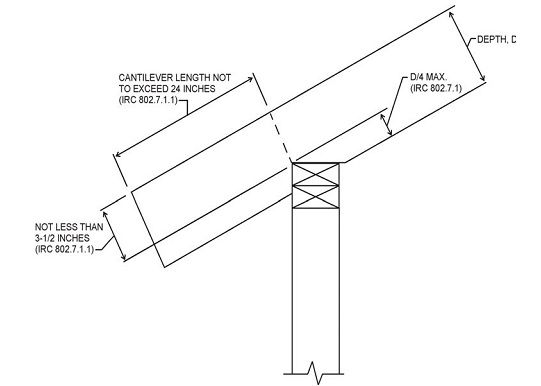 Rafter Notch Roof Ceiling Rafter Chapter