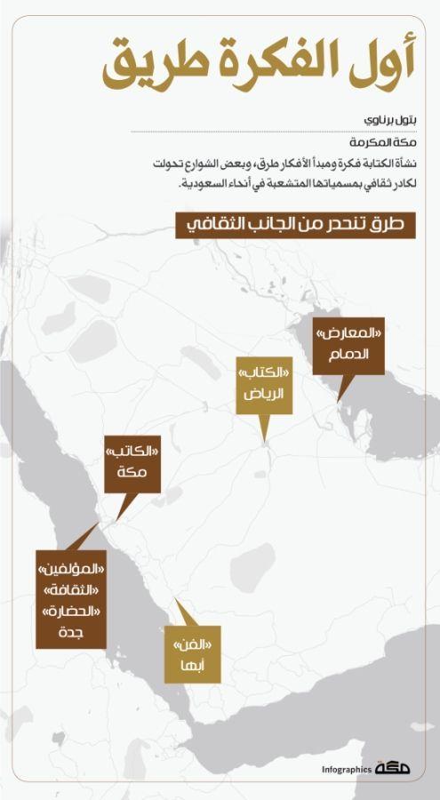إنفوجرافيك أول الفكرة طريق صحيفة مكة Infographic Infographic Map Map Screenshot
