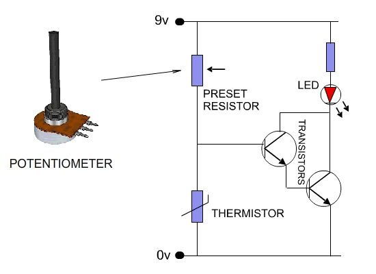 Potentiometer is a three terminal resistor with a sliding or potentiometer is a three terminal resistor with a sliding or rotating contact that forms an adjustable voltage divider pinterest voltage divider cheapraybanclubmaster Gallery