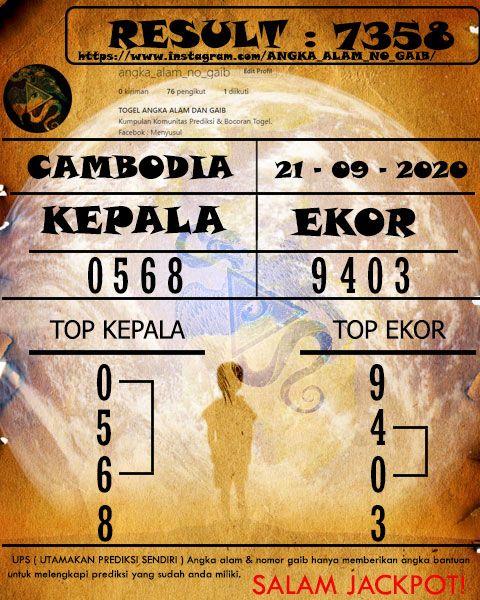 Prediksi Jitu Kamboja : prediksi, kamboja, Prediksi, Cambodia, Paling