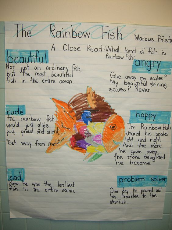 Anchor charts rainbow fish and focus on on pinterest for Rainbow fish story