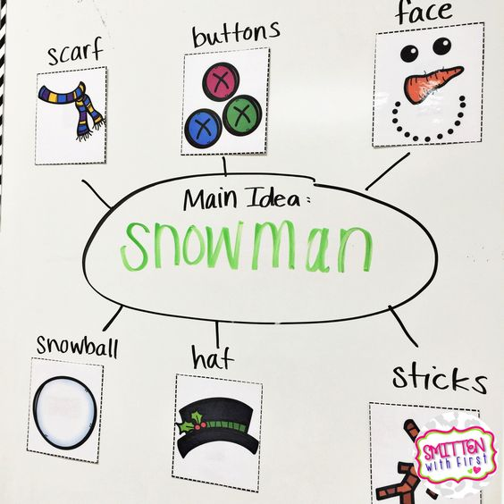 This week in reading we are learning about identifying main idea and details .  Main idea and details can be one of those concepts that is ...