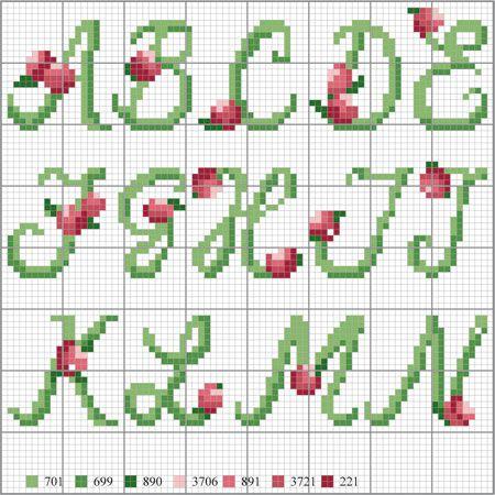 Schemi a punto croce Alfabeti | Punti e Spunti - Uncinetto e ricamo facile