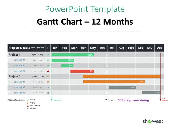 Example Of Gantt Chart Template For Powerpoint  Charts  Diagrams