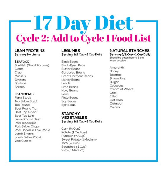 17 Day Diet Cycle 2 Accelerated Food List Add these foods to Cycle 1 List