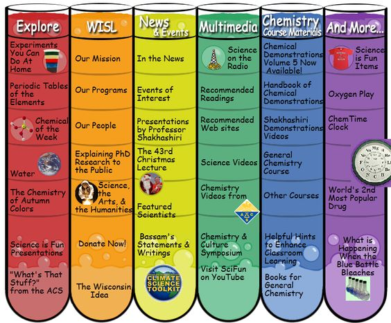 Science is Fun! Full of teacher resources and hands-on science experiments you can do at home (or in the classroom)