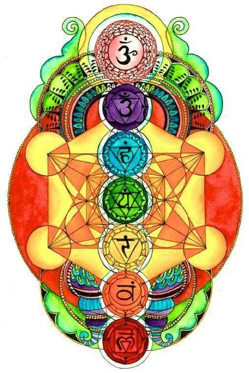 Sacred geometry.  tree of life-light energy force