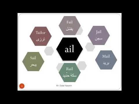 خريطة حفظ الكلمات الانجليزية مقاطع Ai Ail Ain Air Gaming Logos Learn English Logos