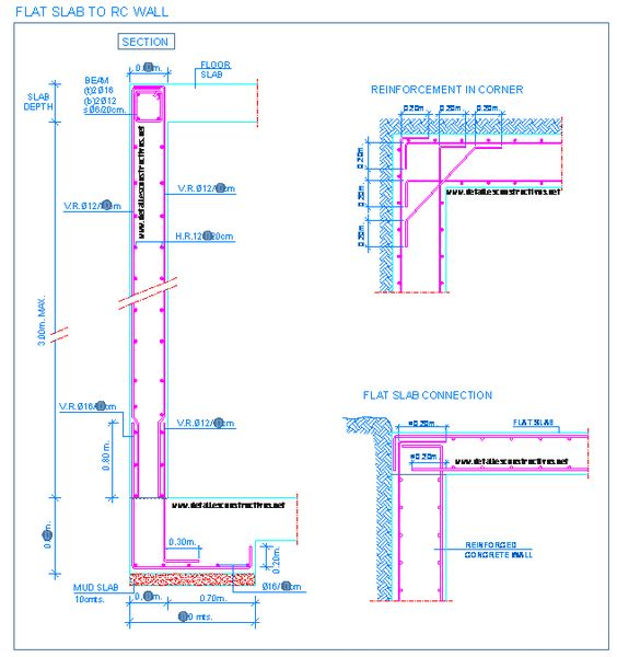 Sec Rcc Slab Wall : Retaining walls foundation and reinforced concrete on