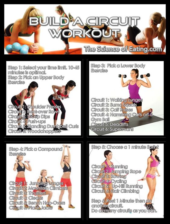 Circuit Training Workout Routines And Create Your On Pinterest