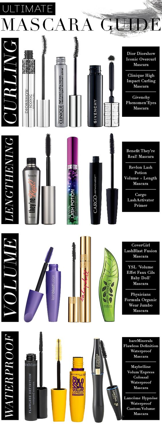 The Ultimate Mascara Guide | theglitterguide.com... Curling /Lengthening /Volume / Waterproof!