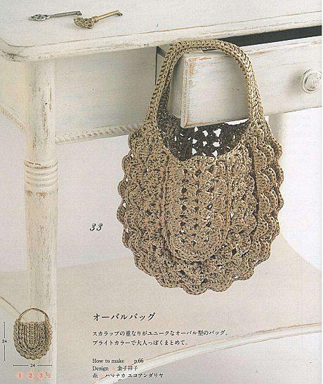 sac rond - TON of bag patterns