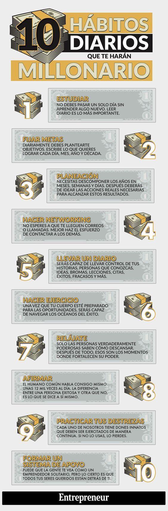 Buenas costumbres del Emprendedor que quiere llegar a millonario - Infografía: