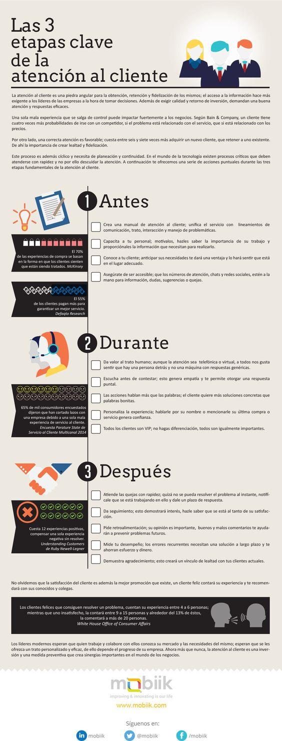 3 etapas clave de la atención al cliente #infografia
