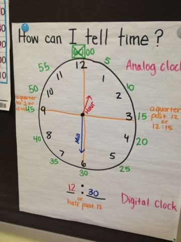 how to tell the time explanation for kids