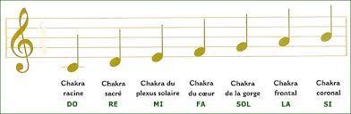 Le verbe est musique 0fd1168a0053512d0869cac0f7f56c5e