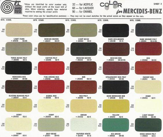 Wc Dans Salle De Bain Ou Separe : écossais couleurs vintage wells mercedes benz tableaux de couleur
