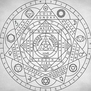 Hermetic Principles by Zapista Zapista