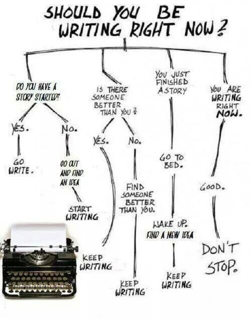 Should you be writing right now? This will resolve that issue real quick. pic.twitter.com/uzzhvlrcWk