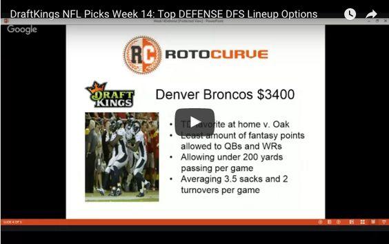 DraftKings NFL Picks Week 14 – Best DEFENSE Options
