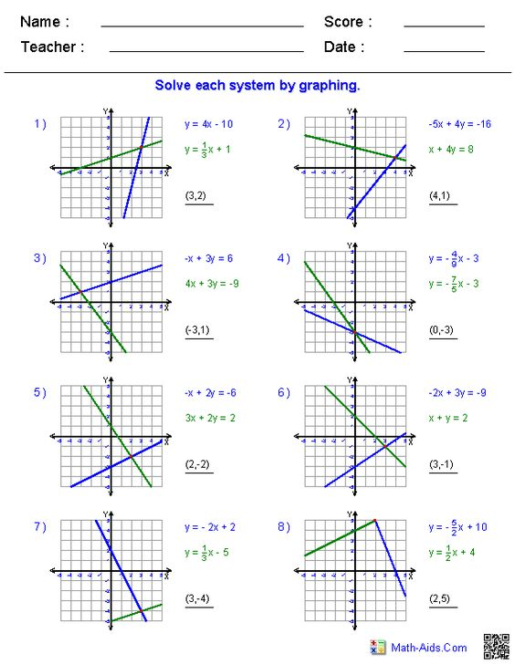 Printables Solving Systems Of Equations By Graphing Worksheet solving two variable systems of equations by graphing math aids graphing