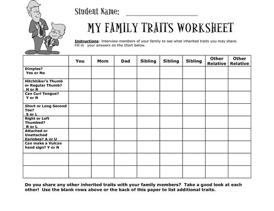 Printables Inherited Traits Worksheet inherited traits worksheets document sample and sample