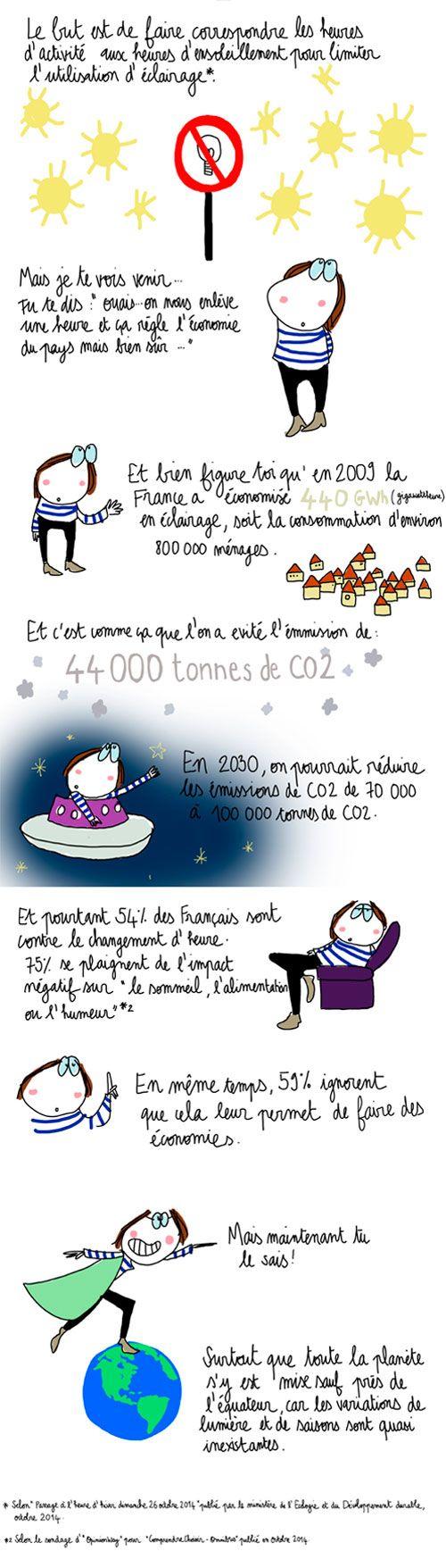 Changement d heure 2017 l infographie pour passer l - Changement heure hiver 2017 france ...