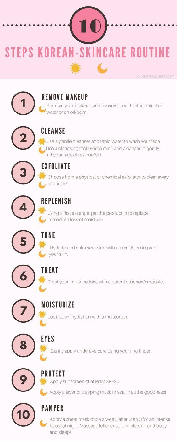 Let S Face It When You Pass The Age Of 25 Your Skin Tends To Begin To Change It Can Be Frustrating Findi Korean 10 Step Skin Care Skin Care Skin Care Routine
