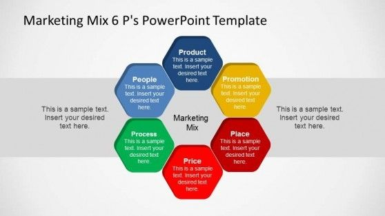Marketing Mix 6 P S Powerpoint Template