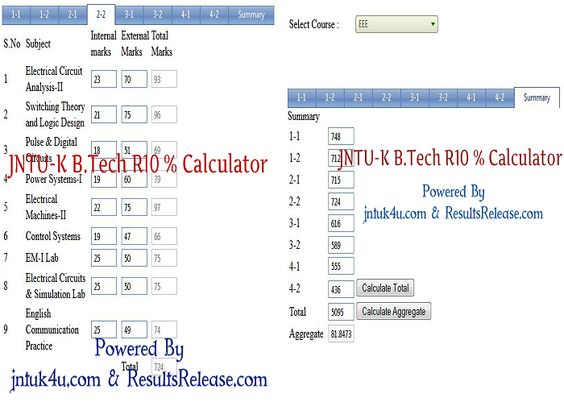 JNTU-K R10 BTech Percentage Calculator ALL EXAM RESULTS - hours worked calculator