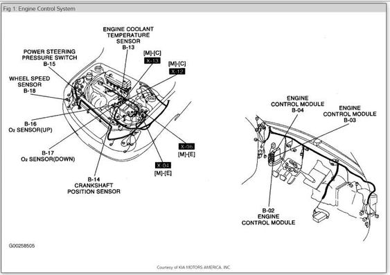16 Kia Picanto Electrical Wiring Diagram Wiring Diagram Wiringg Net Kia Picanto Electrical Wiring Diagram Picanto