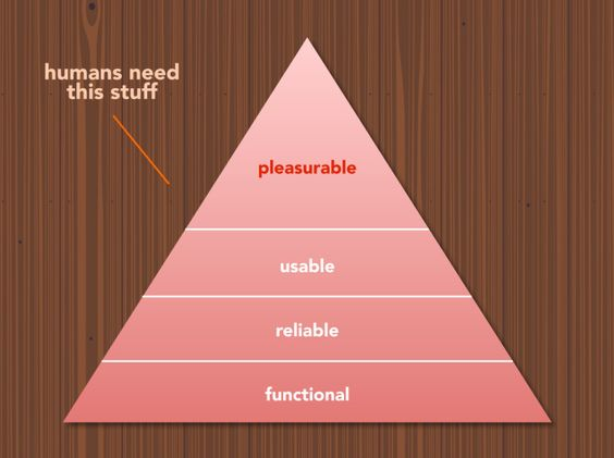 The Most Overlooked Aspect Of UX Design Could Be The Most Important  |  TechCrunch