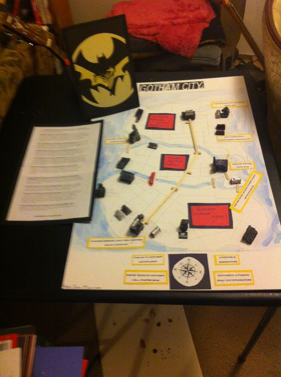 Gotham City As Cell Analogy Project It Got An A Cell City