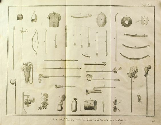 Military Weapons Armor of War Antique Print ca 1780
