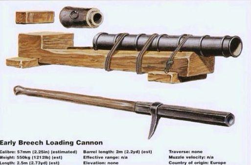 English Breech Loading Cannon 1338 Cannon Hanger